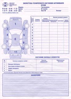 Бланк диагностики ходовой части автомобиля